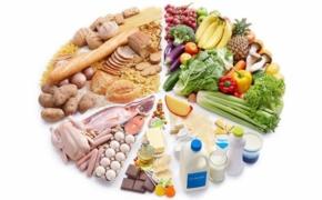 Диета белково-углеводное чередование: минус 6 кг за месяц